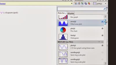 Graficar ecuaciones en matlab