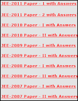 IIT JEE Exam Papers