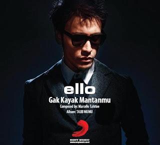 Chart Tangga Lagu Indonesia | Agustus 2012