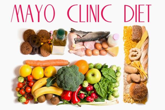 Pengertian Diet Sehat Mayo yang Aman dan Terbukti Nyata