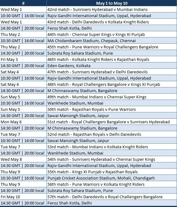 2015 IPL Time Table