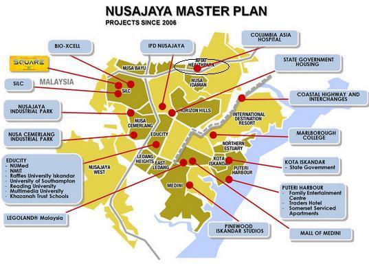 Nusajaya Master Plan