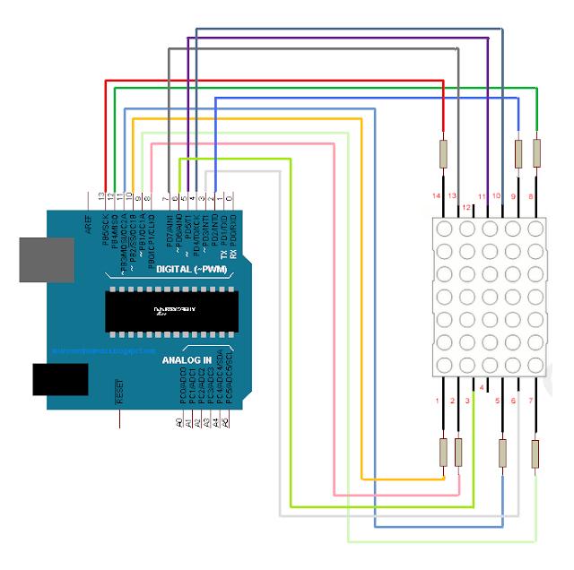 Arduino: Matriz de LEDs