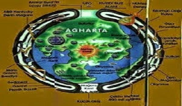Agharta - Η Υπόγεια Πολιτεία