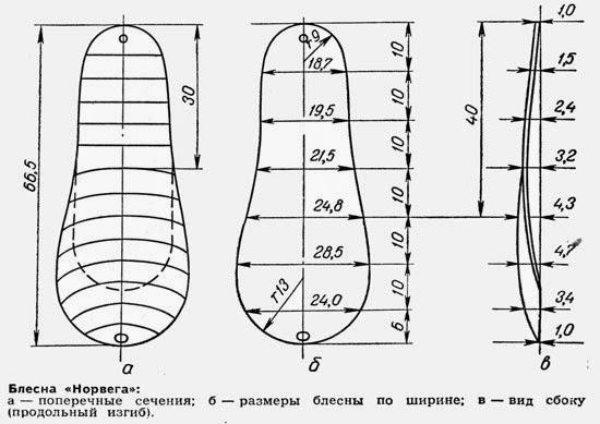 Берет клубок из кос спицами схема описание вязания 22