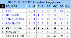 Divisional C - Serie A