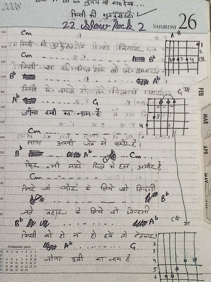 My Guitar Notes: Jeena Isi Ka Naam Hai- Guitar Chords