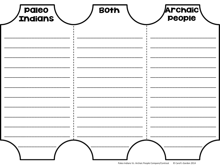 Carols Teaching Garden Interactive Notebook Lesson for Comparing – Blank Comparison Chart Template