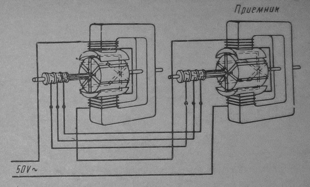 Два индукционных электродвигателя в синхронной передаче