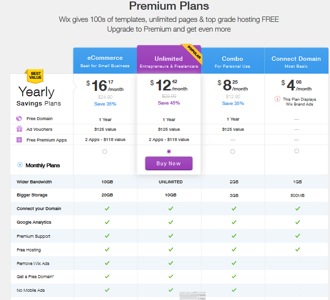 wix premium plans bloggingehow