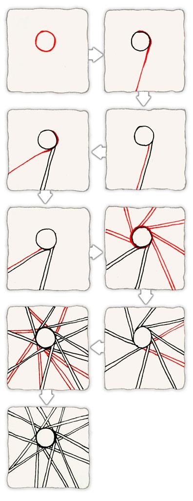 Workshop Zentangle Motief in je Mandala: SPOKEN