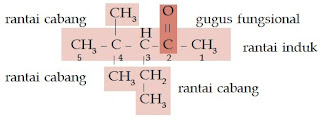 3-etil-4,4-dimetil-2- pentanon