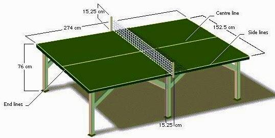Meja Lapangan Tenis Meja