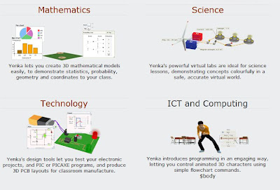 Yenka.com : Tutorial Matematika dan Sains Melaui Komputer