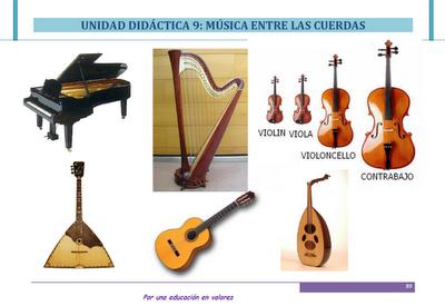 Tus notas musicales tipos de instrumentos musicales - Tipos de cuerdas ...