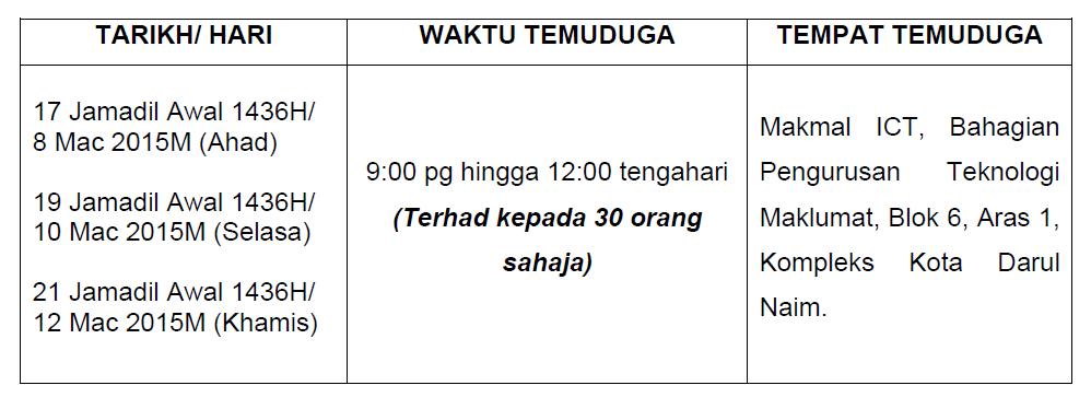 Jawatan Temuduga Terbuka Kerajaan Negeri Kelantan 08,10 & 12 Mac 2015