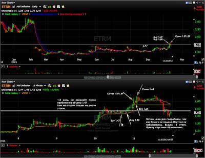 $ETRM - 10/11.10.13