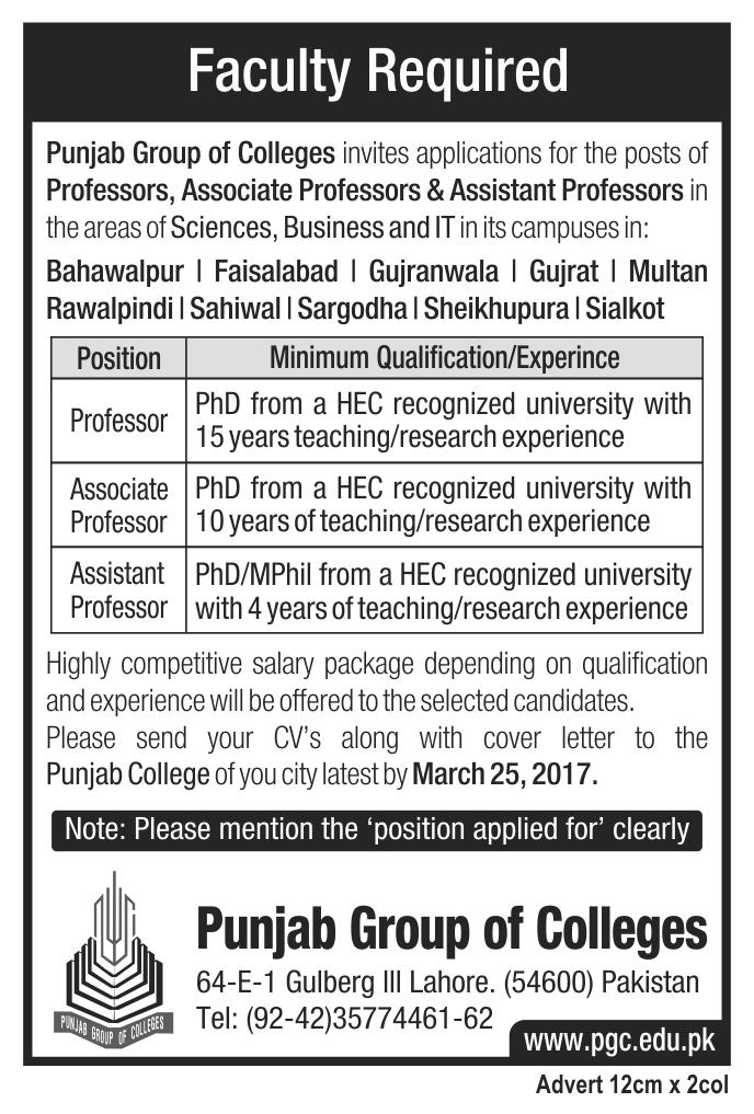 Cover letter for university position