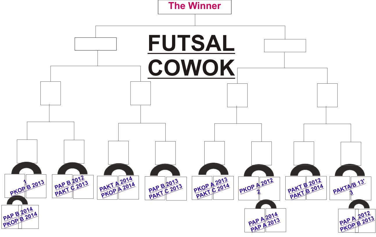 Jadwal dan Peraturan Pertandingan Futsal PESPA