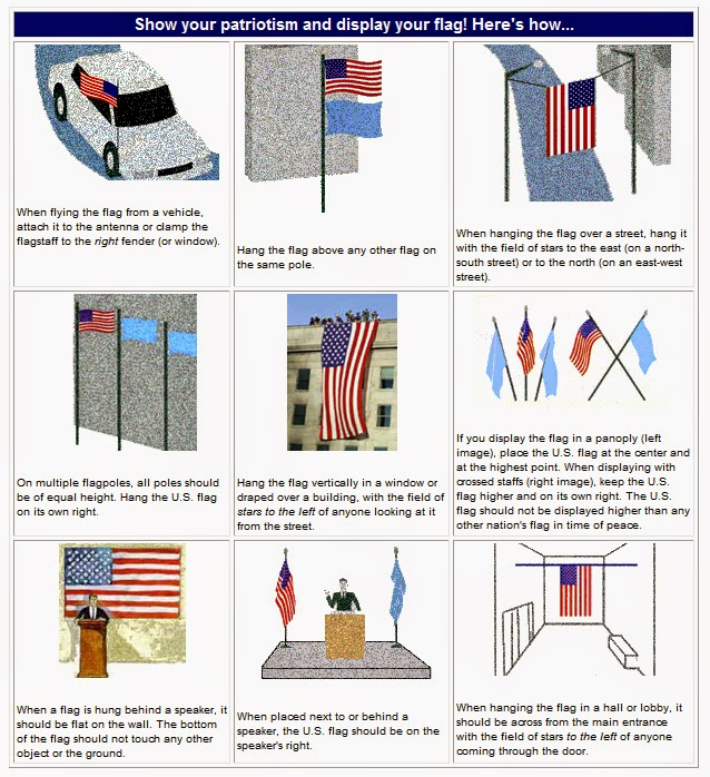 United states flag etiquette share the knownledge for Proper us flag display
