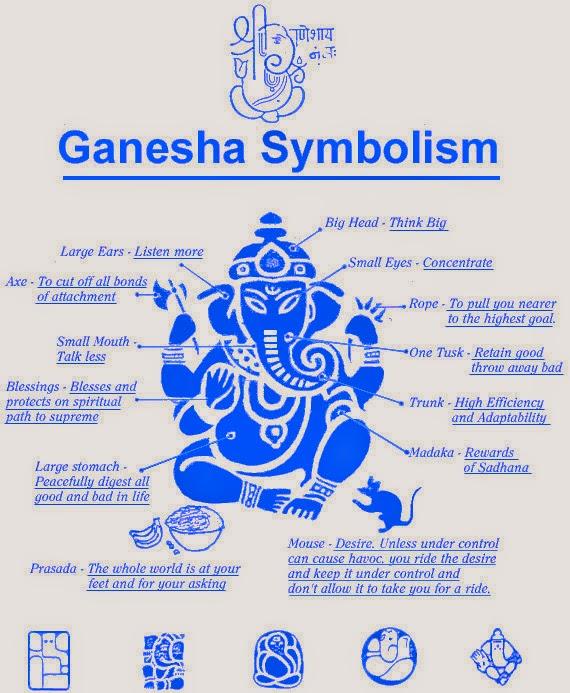 Ganesha-Symbol-Hues-n-Shades