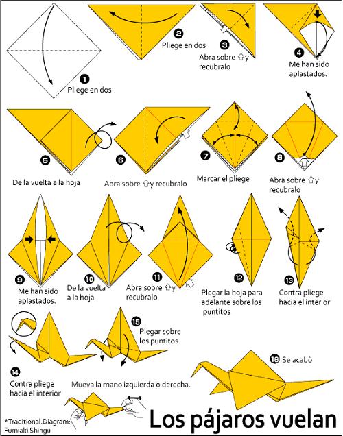 La Caja De Pandora: Origen del Origami