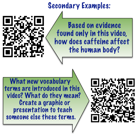 secondary sources in essays