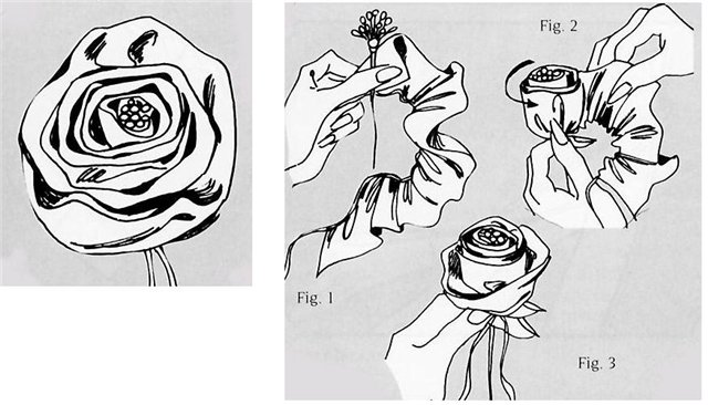 Лосьон из роз своими руками