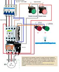 Funcionamiento contactor con pulsadores normalmente abierto y normalmente cerrado
