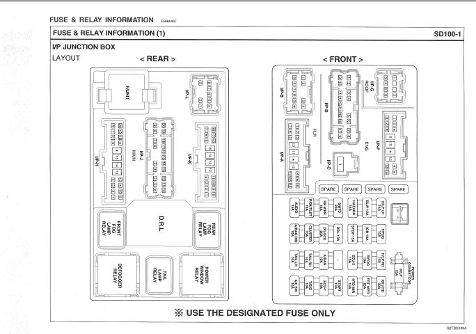 ELECTRICAL TROUBLESHOOTING MANUAL HYUNDAI GETZ 2005 - Heavy ...