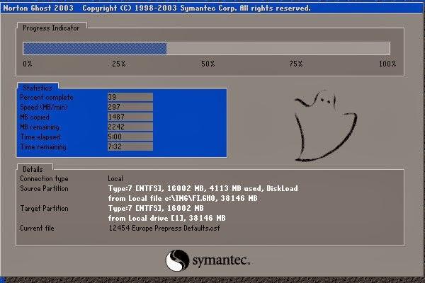 """OneKey Ghost - Tạo và bung """"Ghost"""" cho máy tính bằng 1 cú nhấp chuột"""
