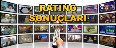 07 Temmuz 2012 Reyting Sonuçları Reyting 07.07.2012,7-7-2012 tv reytingleri ,kanald star tv atv show tv reytingleri en çok izlenen programlar reyting sonuçları 07.07.2012