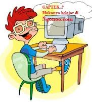 Belajar Ala Ngonoo-Anti Gaptek