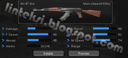 Senjata Pointblank AK-47 Ext.