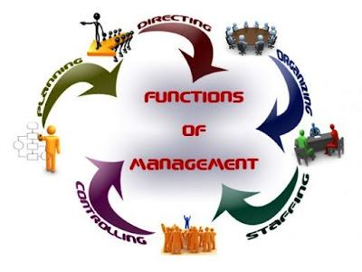 Perumusan Fungsi Manajemen Oleh Para Ahli