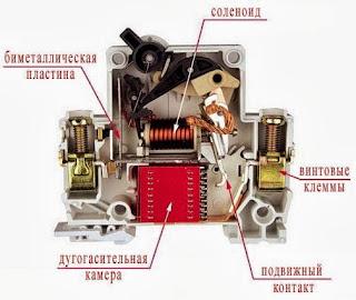 принцип действия автоматического выключателя
