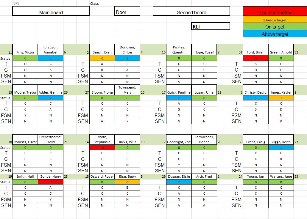 Seating Chart Excel Template Colesecolossus