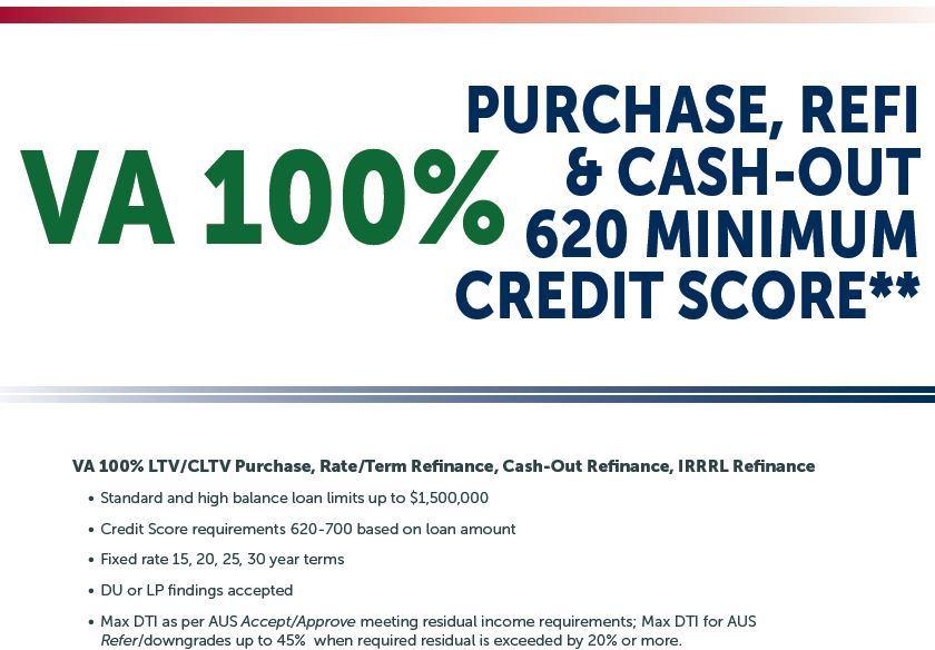 Va United Home Loans Reviews
