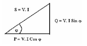 segitiga daya