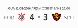 O placar de Corinthians 4x3 Sport pela 18ª rodada do Brasileirão 2015