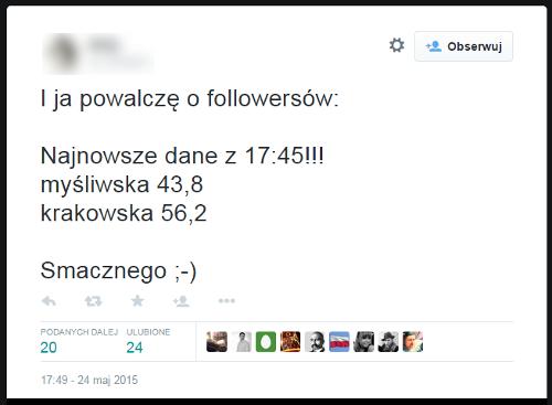 sondaże na Twitterze
