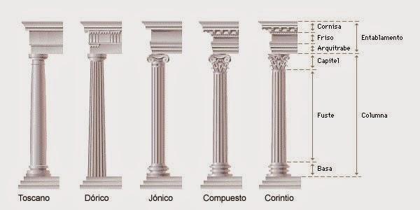 Arte con pedro quattrocento arquitectura for Arquitectura quattrocento y cinquecento