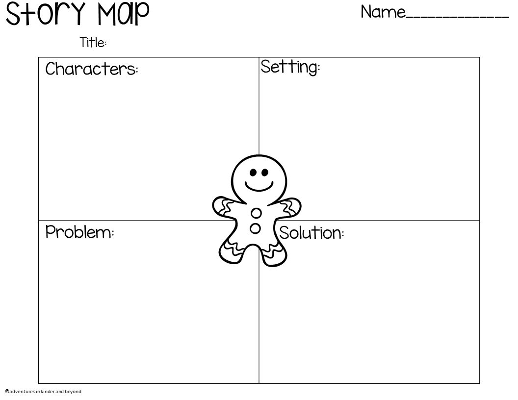 gingerbread man story map template