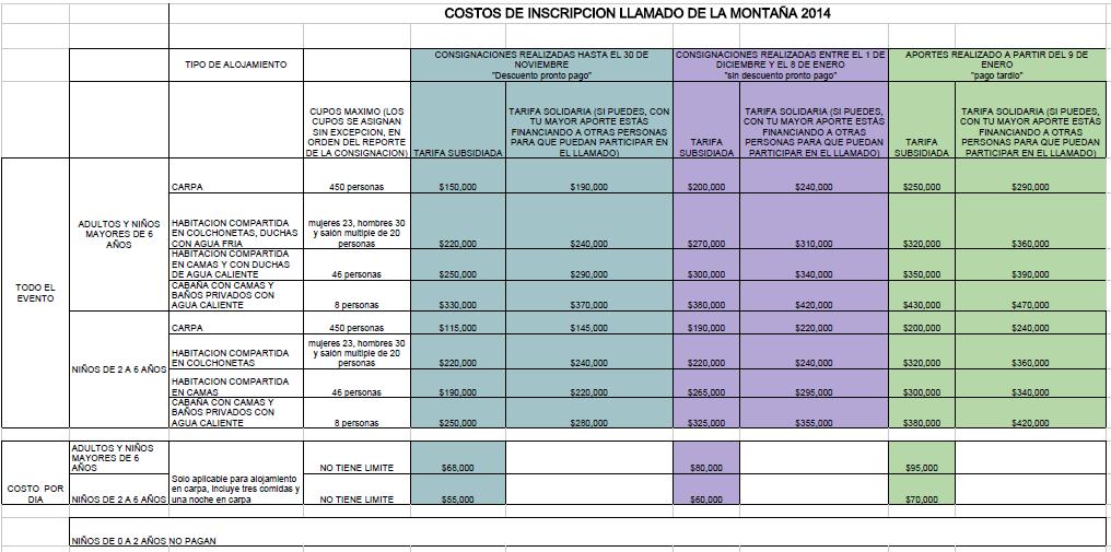 Costos Llamado de la Montaña 2014
