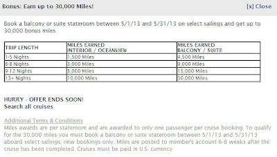 The Delta SkyMiles Cruises is offering up to 30,000 bonus SkyMiles when you book a cruise in May.  Here is the earning chart:      So, of course, in order to obtain the maximum number of bonus miles, one must book a more expensive room which is a balcony or suite; plus, one must spend at least two weeks on the sea.