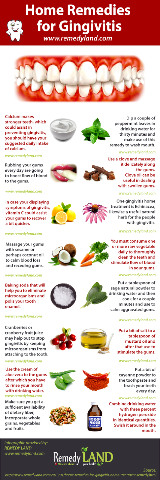 Home Remedies Gingivitis In Dogs