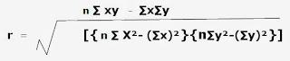 Coefficient Correlation Calculation