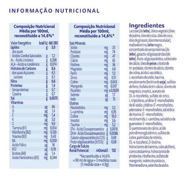 Informação nutricional de aptamil® 2