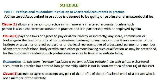 TOPIC PROFESSIONAL ETHICS CA FINAL PAPER 3 - ADVANCED AUDITING AND PROFESSIONALS ETHICS