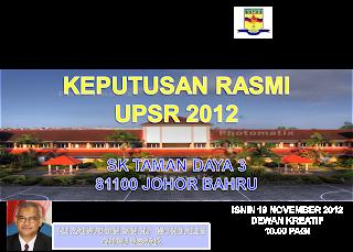 KEPUTUSAN RASMI UPSR 2012 SK TAMAN DAYA 3